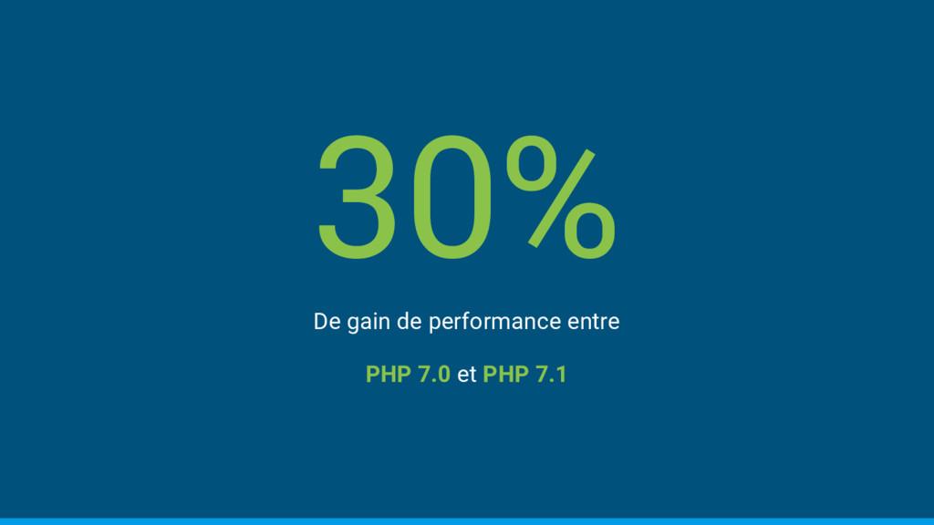 30% De gain de performance entre PHP 7.0 et PHP...