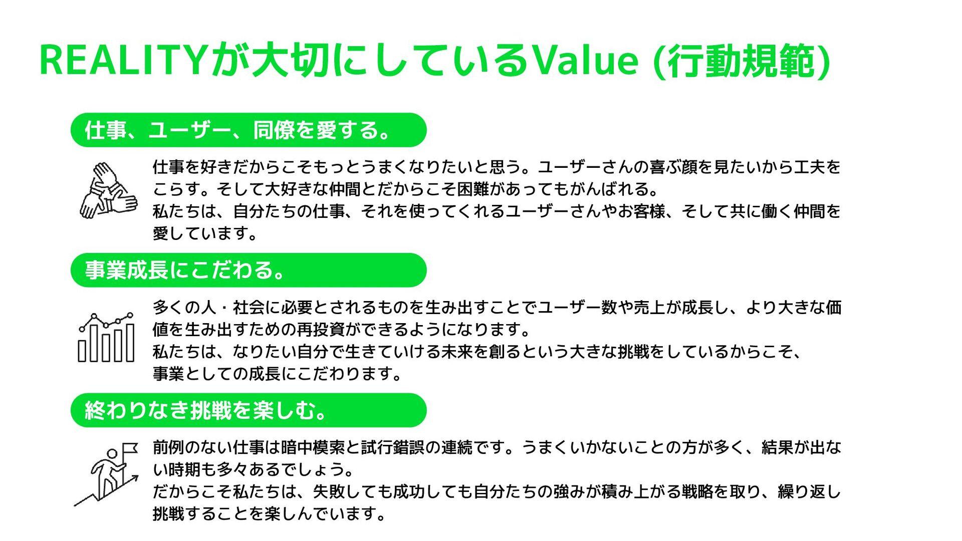 REALITYが大切にしているValue(行動規範) 34 仕事、ユーザー、同僚を愛する。 事...