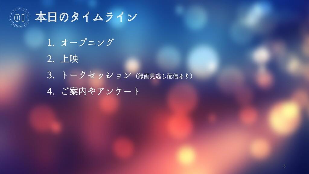 5 本日のタイムライン 01 1. オープニング 2. 上映 3. トークセッション(録画見逃...