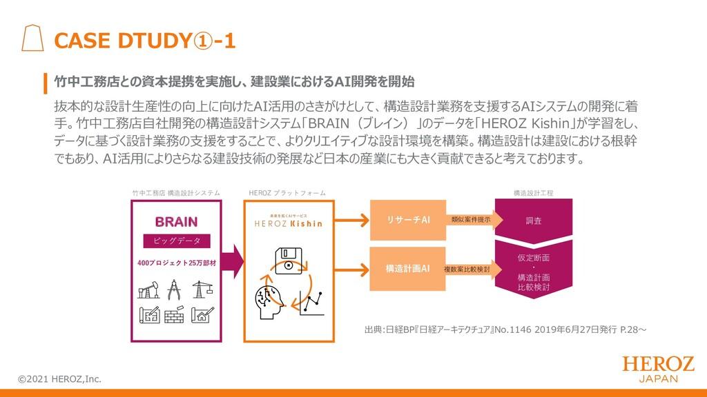 ©2021 HEROZ,Inc. CASE DTUDY①-1 ⽵中⼯務店との資本提携を実施し、...