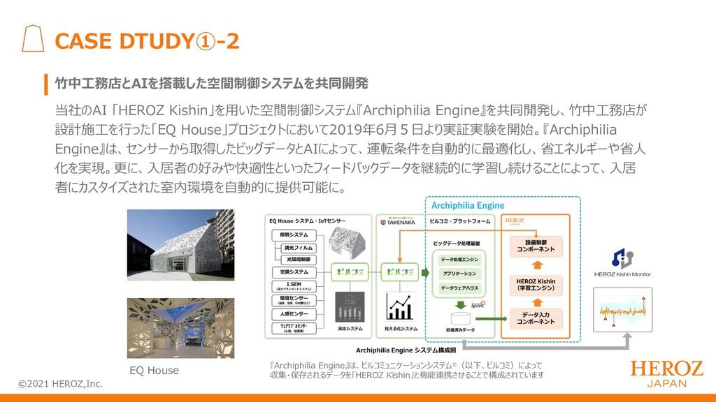 ©2021 HEROZ,Inc. CASE DTUDY①-2 ⽵中⼯務店とAIを搭載した空間制...