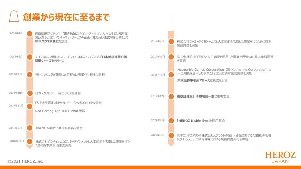 ©2021 HEROZ,Inc. 2009年4⽉ 東京都港区において、「驚きを⼼に」をコンセプ...