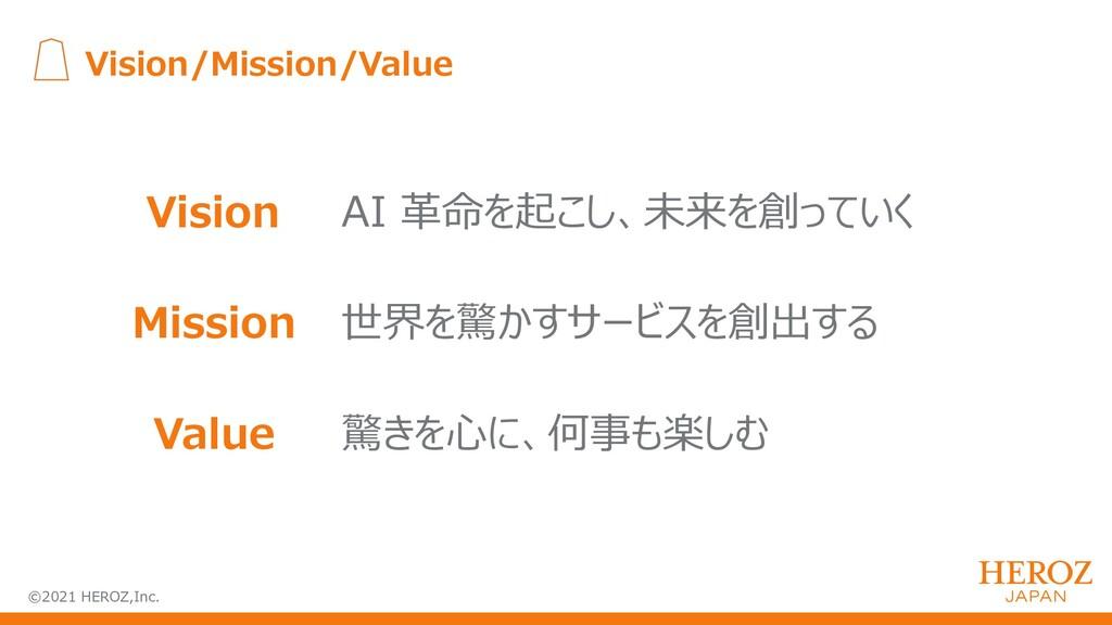 ©2021 HEROZ,Inc. Vision/Mission/Value Vision Mi...