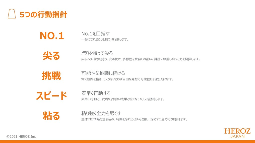 ©2021 HEROZ,Inc. 5つの⾏動指針 NO.1 尖る 挑戦 No.1を⽬指す ⼀番...