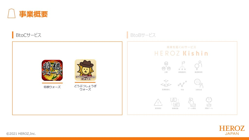 ©2021 HEROZ,Inc. 事業概要 BtoCサービス BtoBサービス 将棋ウォーズ ...
