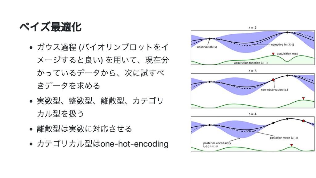ベイズ最適化 ガウス過程 (バイオリンプロットをイ メージすると良い) を⽤いて、現在分 かっ...