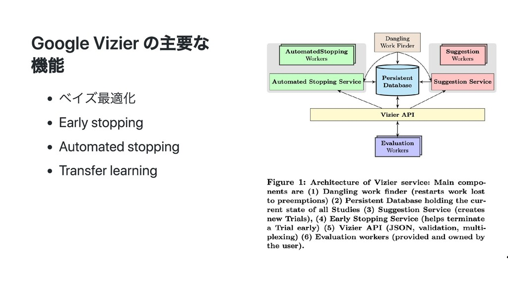 Google Vizier の主要な 機能 ベイズ最適化 Early stopping Aut...
