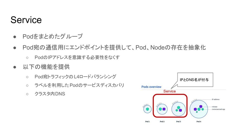 Service ● Podをまとめたグループ ● Pod宛の通信用にエンドポイントを提供して、...