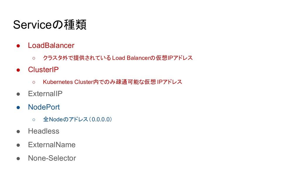 Serviceの種類 ● LoadBalancer ○ クラスタ外で提供されている Load ...