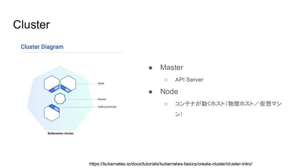 Cluster https://kubernetes.io/docs/tutorials/ku...