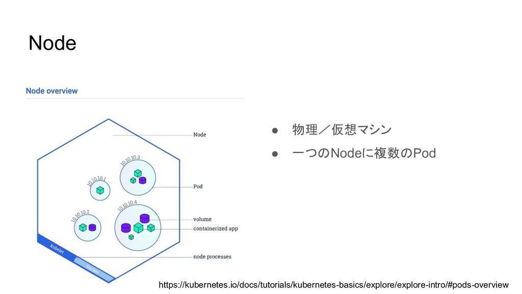 Node https://kubernetes.io/docs/tutorials/kuber...