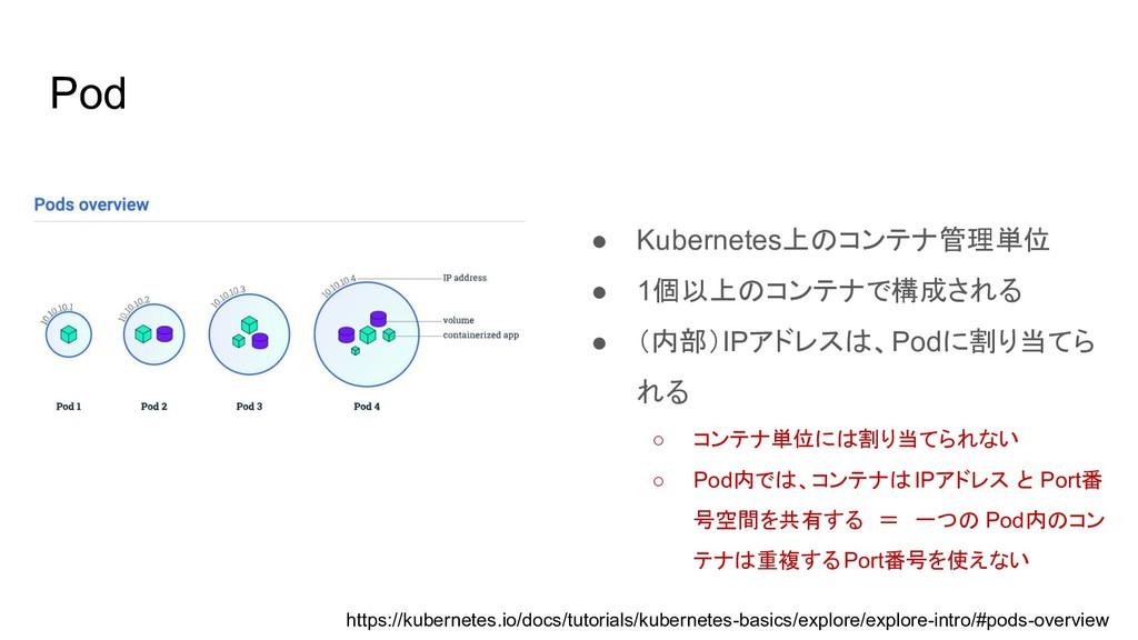 Pod ● Kubernetes上のコンテナ管理単位 ● 1個以上のコンテナで構成される ● ...