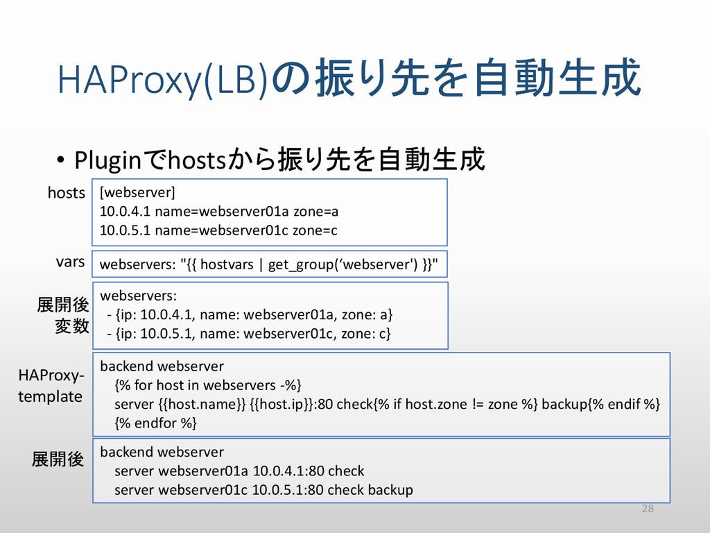 HAProxy(LB)の振り先を自動生成 • Pluginでhostsから振り先を自動生成 2...