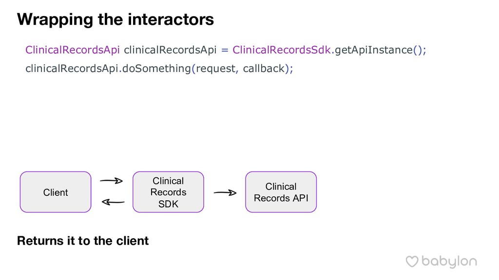 Clinical Records API Client Clinical Records SD...