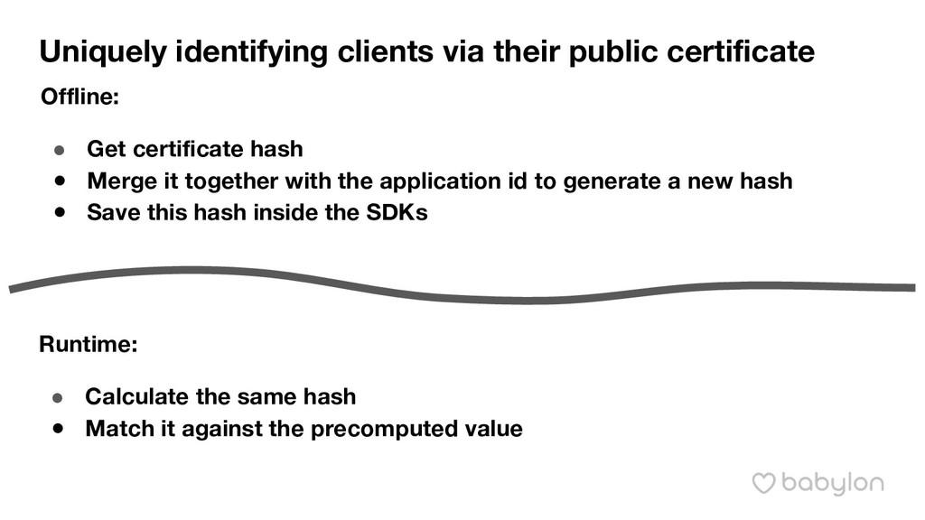 Uniquely identifying clients via their public c...
