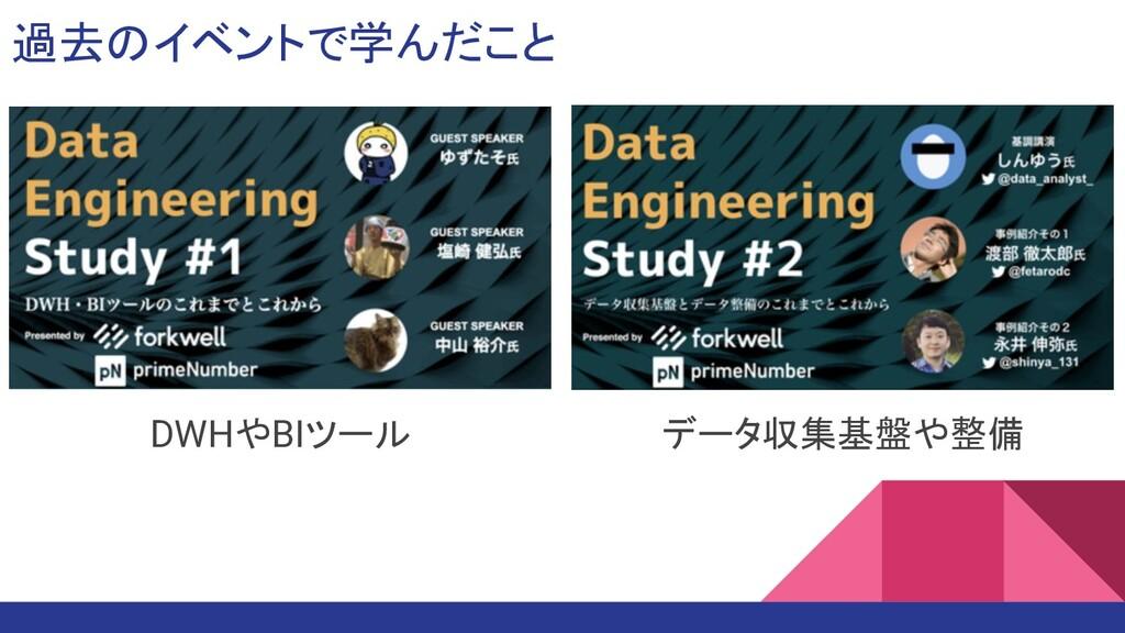 過去のイベントで学んだこと DWHやBIツール データ収集基盤や整備