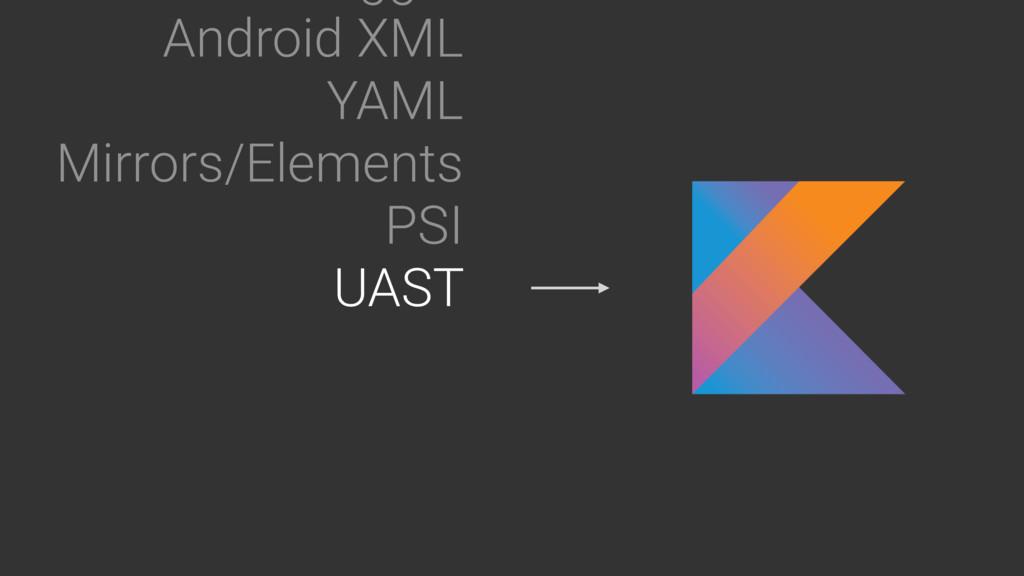 Android XML YAML Mirrors/Elements PSI UAST