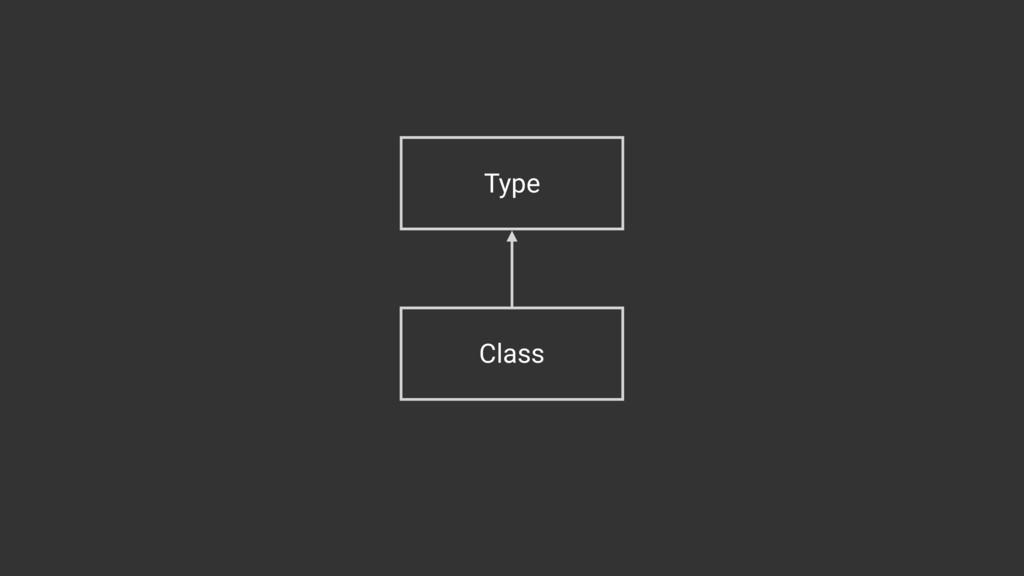 Type Class