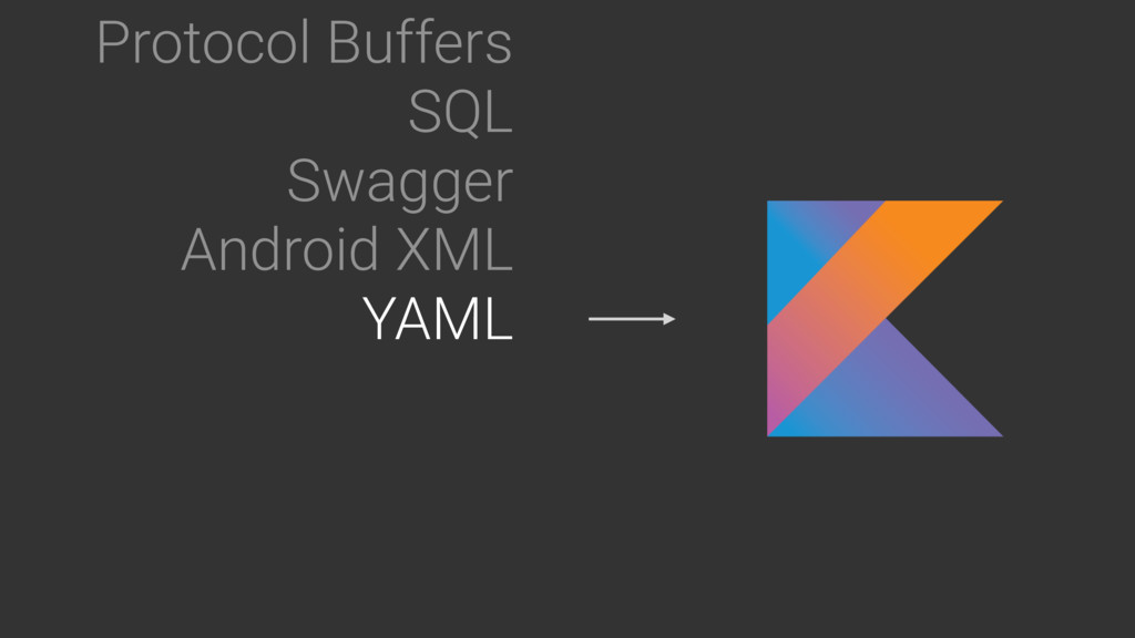 Protocol Buffers SQL Swagger Android XML YAML