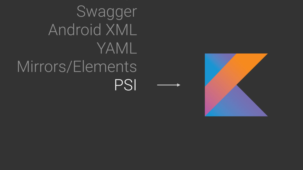 Swagger Android XML YAML Mirrors/Elements PSI