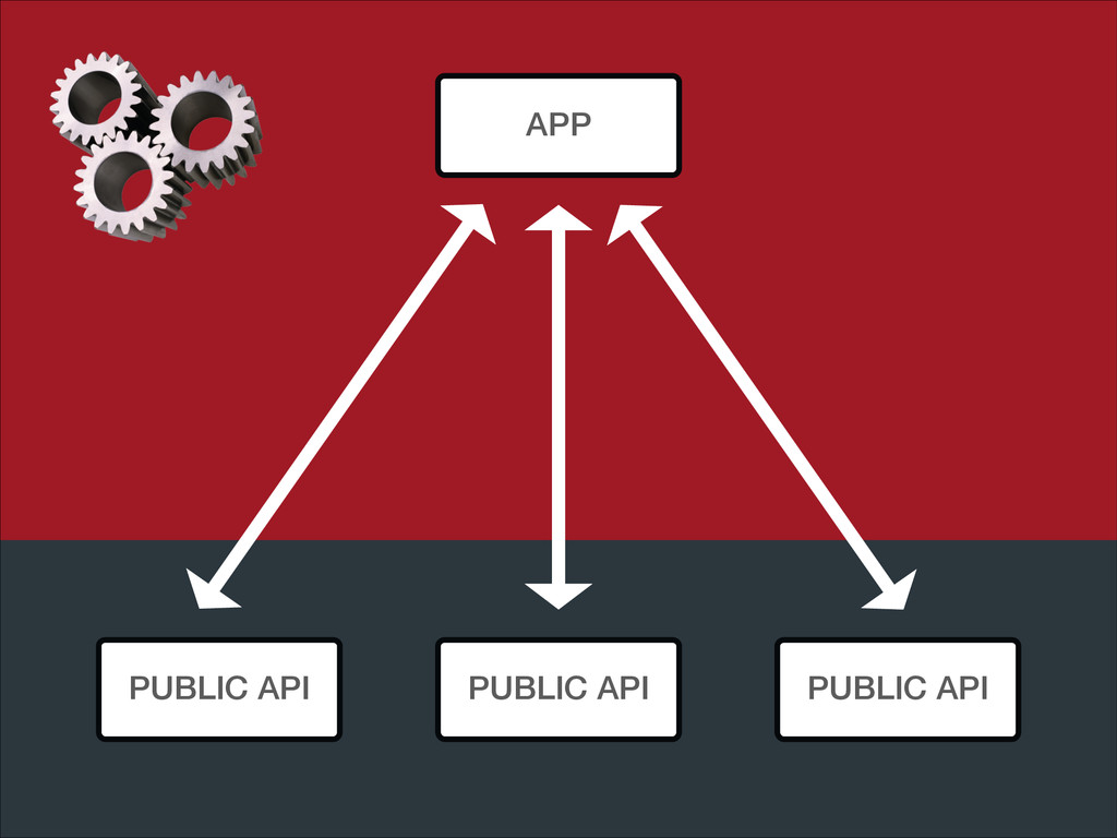 APP PUBLIC API PUBLIC API PUBLIC API