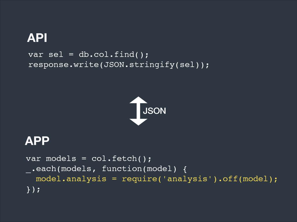 var sel = db.col.find();! response.write(JSON.s...