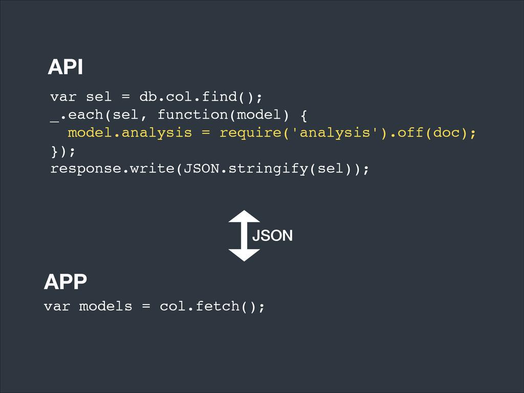 var sel = db.col.find();! _.each(sel, function(...