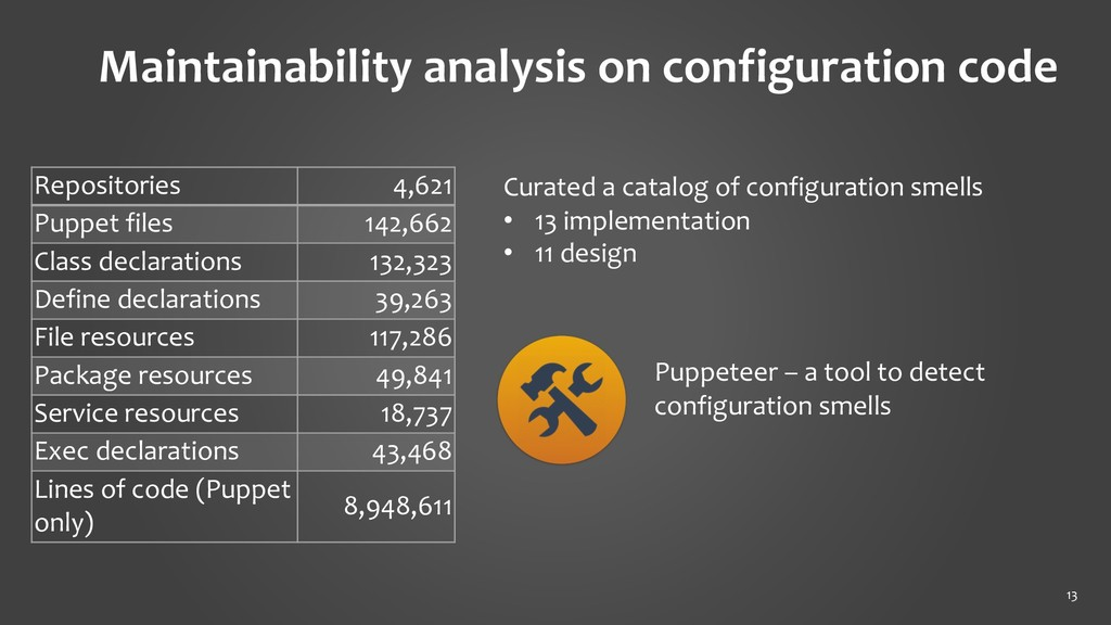 13 Maintainability analysis on configuration co...