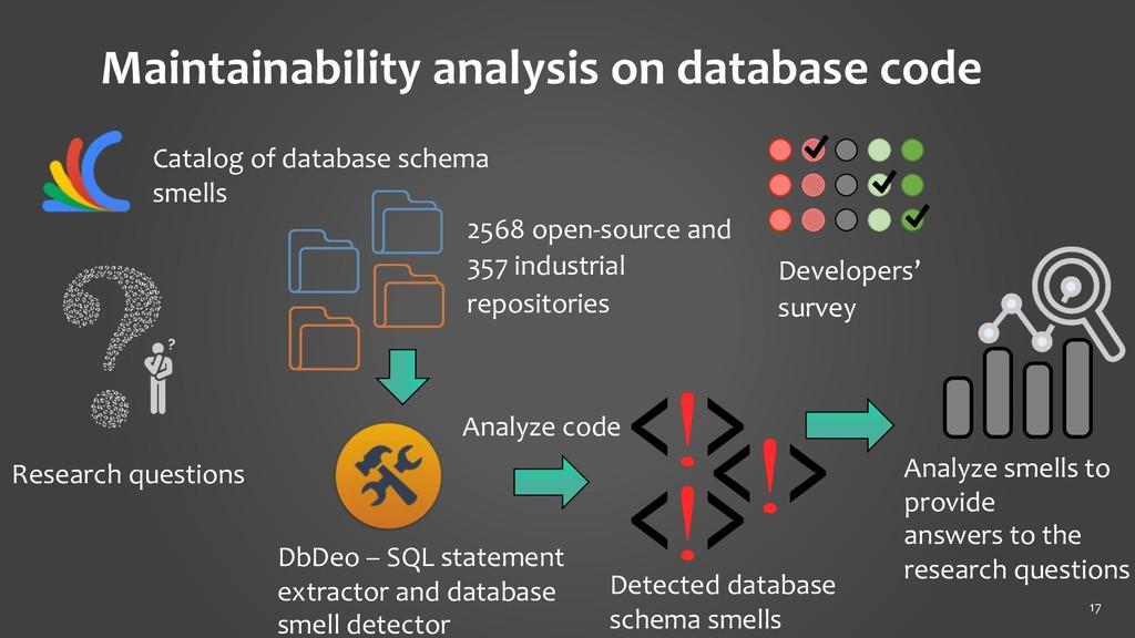 17 Maintainability analysis on database code Re...