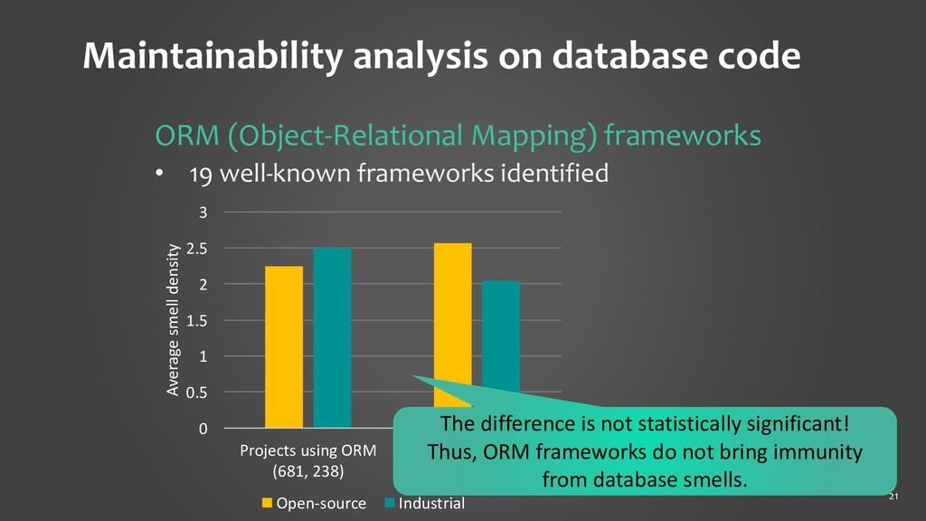 21 Maintainability analysis on database code OR...