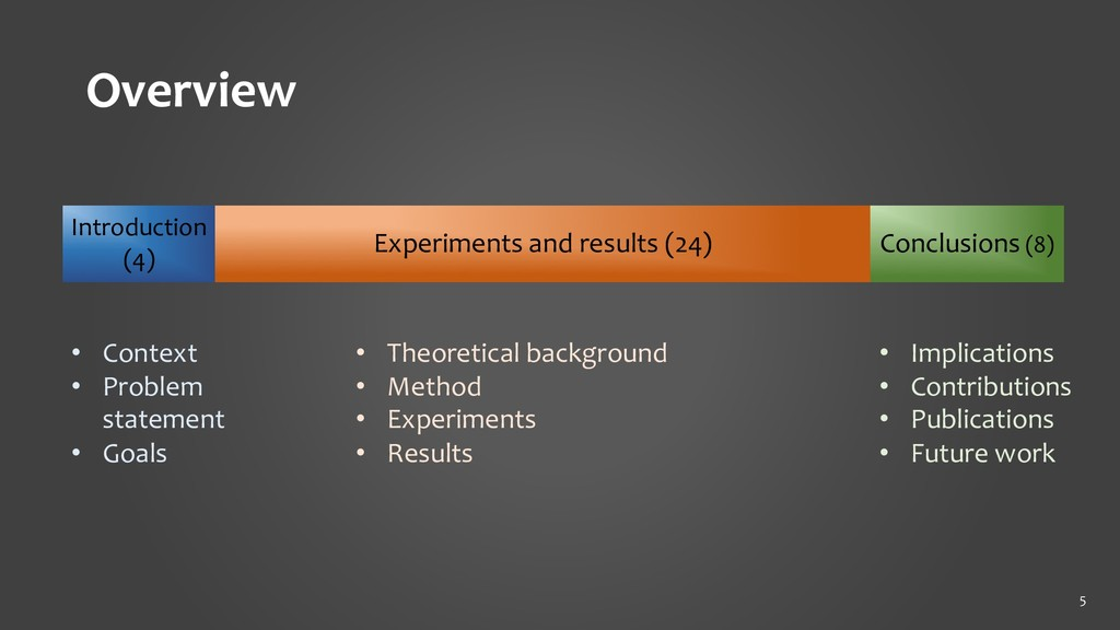 Overview 5 Introduction (4) Experiments and res...