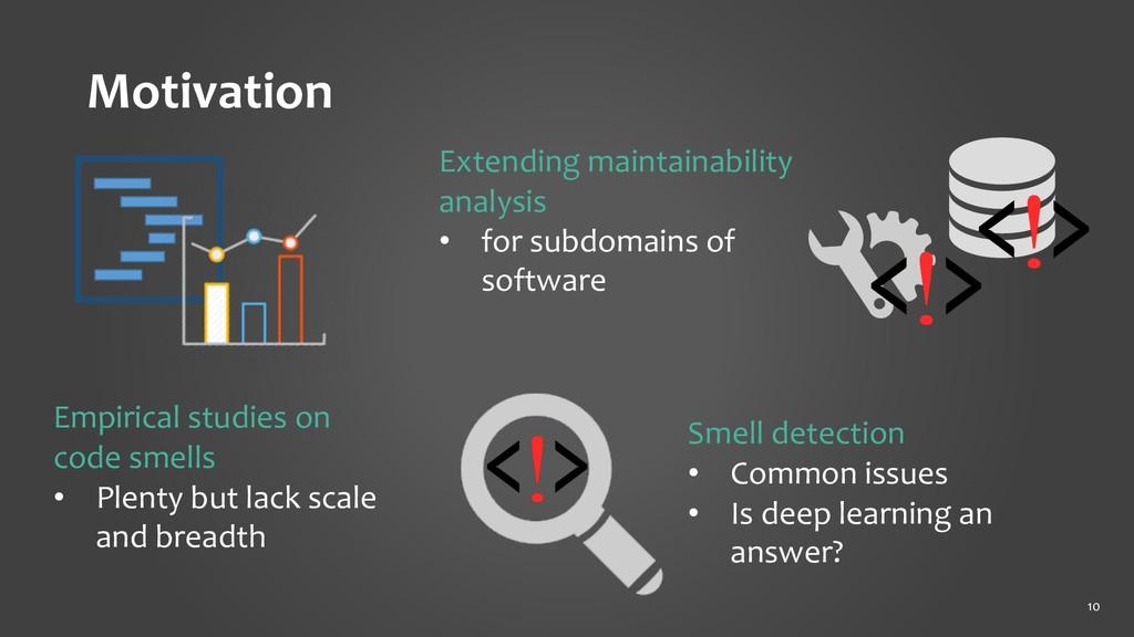 Motivation 10 Empirical studies on code smells ...