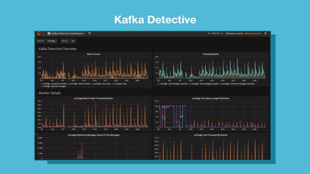 Kafka Detective
