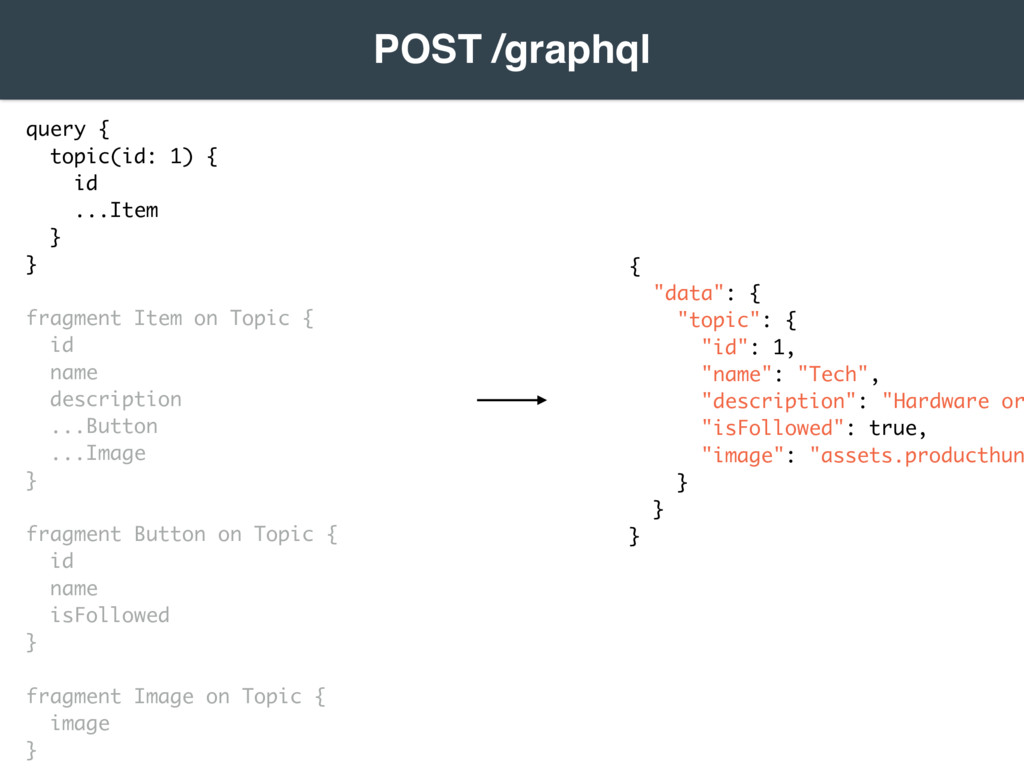 query { topic(id: 1) { id ...Item } } fragment ...