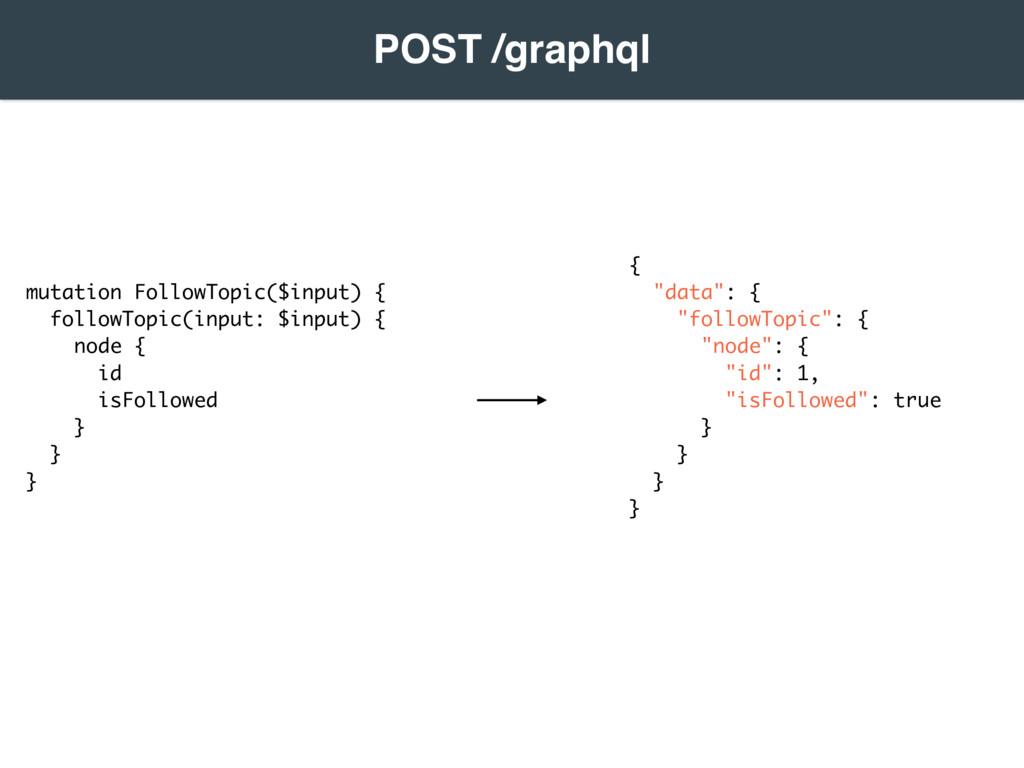 mutation FollowTopic($input) { followTopic(in...