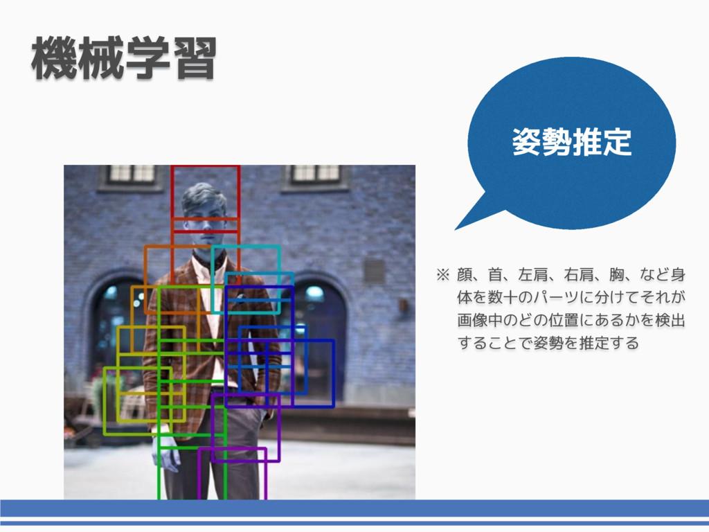 機械学習 姿勢推定 顔、首、左肩、右肩、胸、など身 体を数十のパーツに分けてそれが 画像中のど...