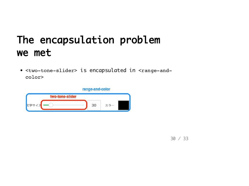 The encapsulation problem we met <two-tone-slid...