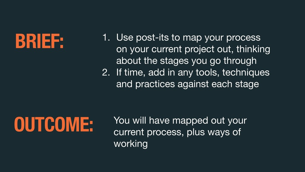1. Use post-its to map your process on your cur...