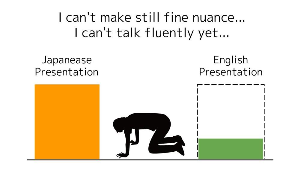I can't make still fine nuance... I can't talk ...
