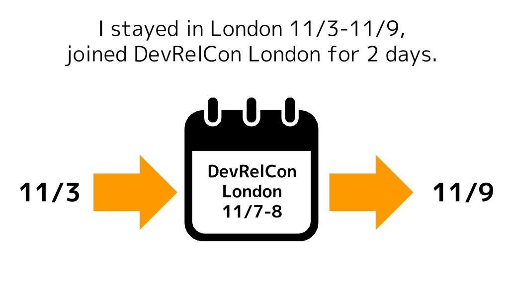 I stayed in London 11/3-11/9, joined DevRelCon ...