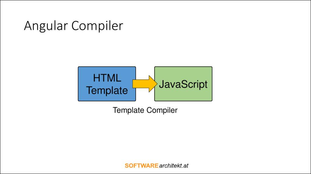 Angular Compiler HTML Template JavaScript Templ...