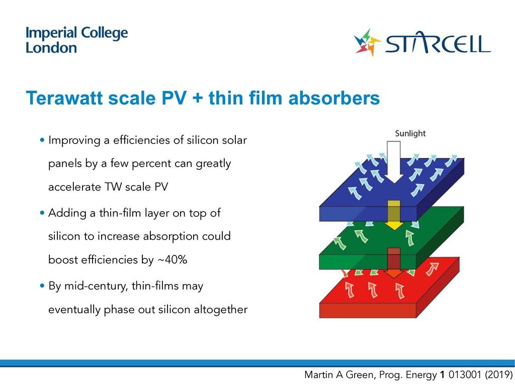 Terawatt scale PV + thin film absorbers Martin ...