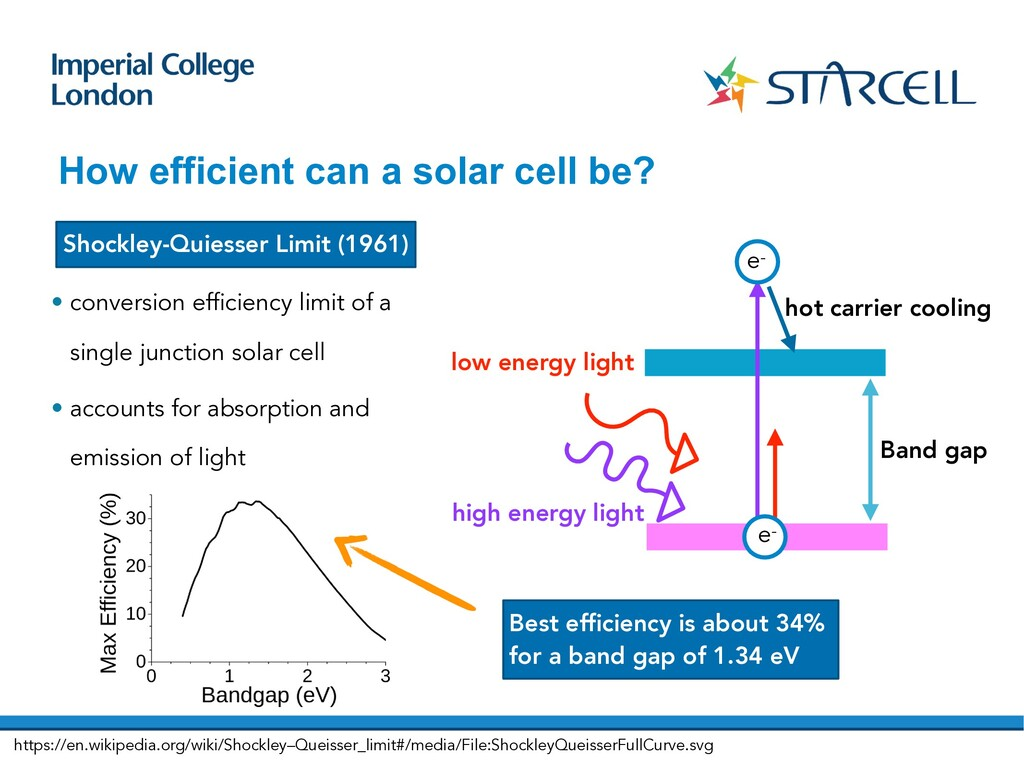 How efficient can a solar cell be? • conversion...