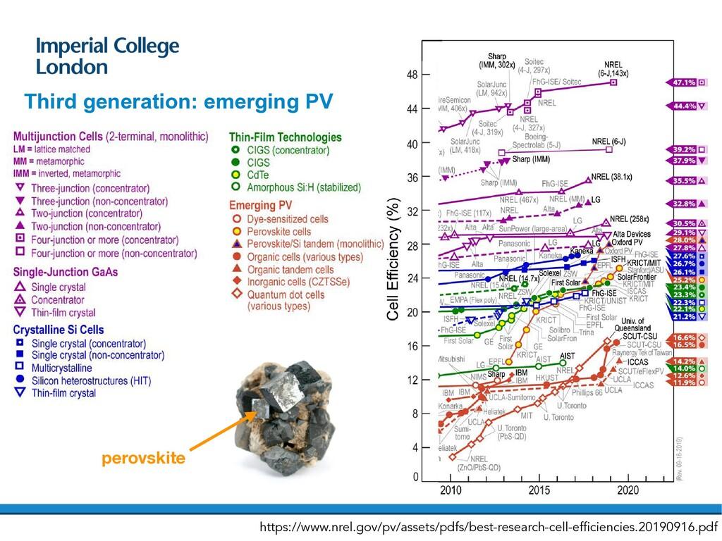 Third generation: emerging PV perovskite https:...