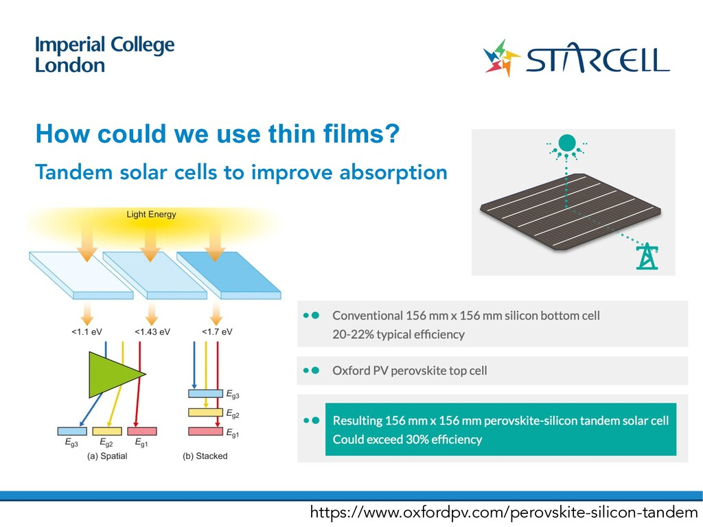 lti Junction Solar Cell How could we use thin f...