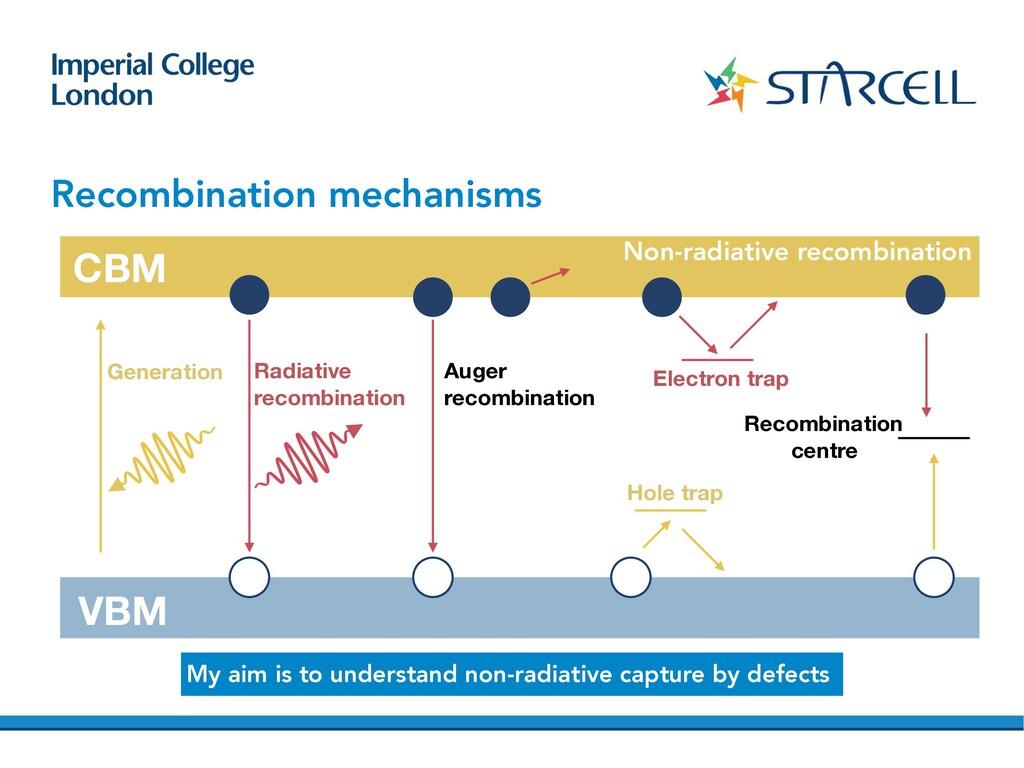 Recombination mechanisms CBM VBM Generation Rad...
