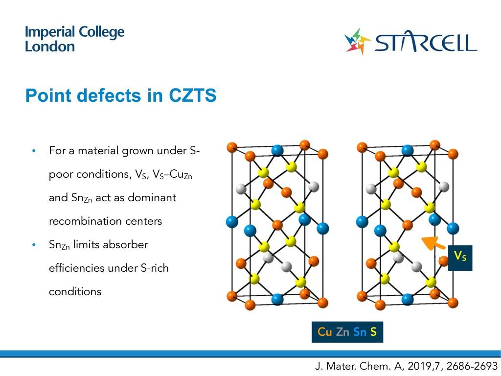 Point defects in CZTS Cu Zn Sn S Cu Zn Sn S VS ...