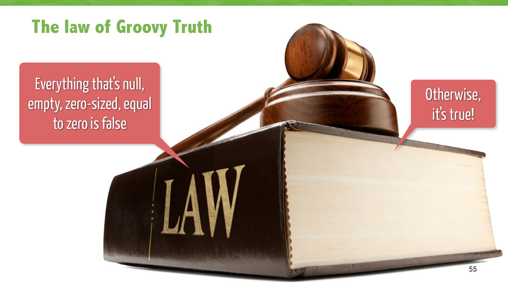 The law of Groovy Truth 55 Everything that's nu...