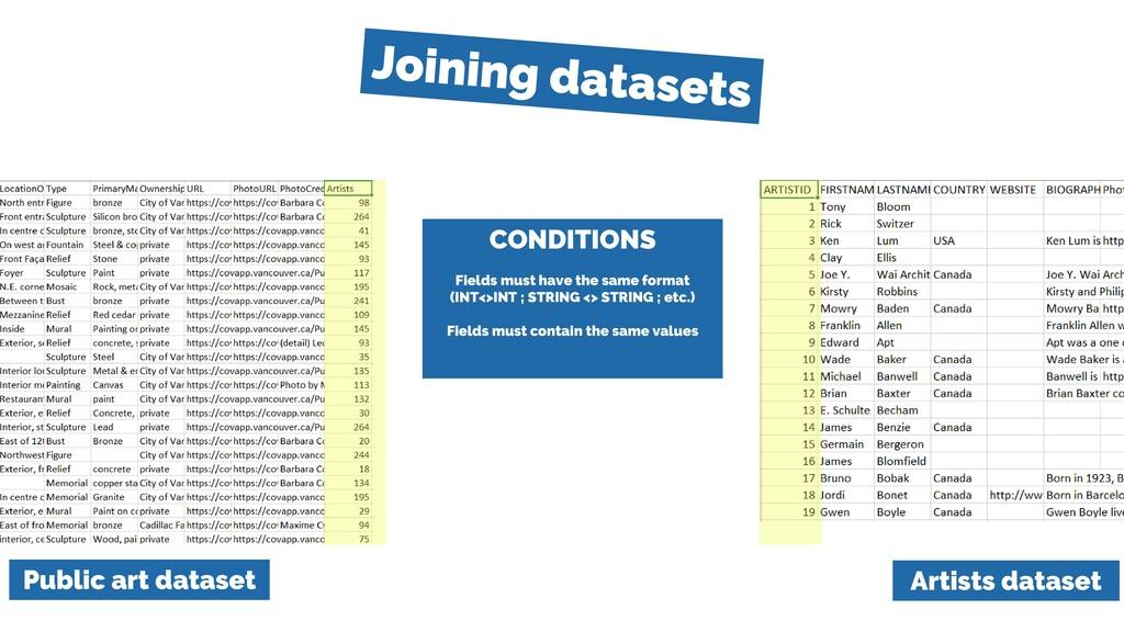 Artists dataset Public art dataset CONDITIONS F...