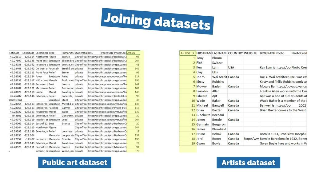 Artists dataset Public art dataset